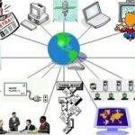 globalizacao-vantagens-desvantagens-150x150